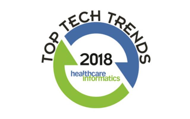 Top Ten Tech Trends 2018: A Social Determinants of Health